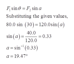 F sin a Fsin0 Substituting the given values, 80.0 sin (30) 120.0 sin (a) 40.0 0.33 sin(a)120.0 a sin(0.33 a 19.47°