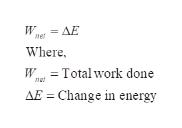W AE er Where W=Total work done Change in energy AE