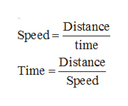 Speed Distance time Time Distance Speed