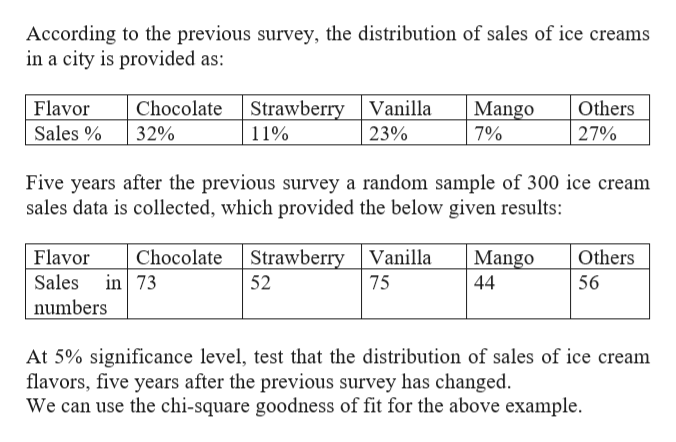 According to the previous survey, the distribution of sales of ice creams in a city is provided as: Strawberry Flavor Chocolate Vanilla Others Mango Sales% 32% 11% 23% 7% 27% Five years after the previous survey a random sample of 300 ice cream sales data is collected, which provided the below given results: Strawberry Flavor Chocolate in 73 numbers Vanilla Others Mango 44 56 Sales 52 75 At 5% significance level, test that the distribution of sales of ice cream flavors, five years after the previous survey has changed We can use the chi-square goodness of fit for the above example