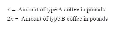 x Amount of type A coffee in pounds 2x Amount oftype B coffee in pounds