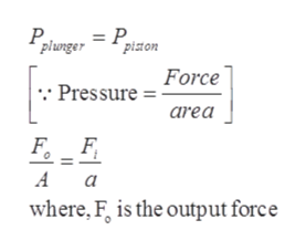 = P. piston plunger Force Pressure area F F A where, F is the output force