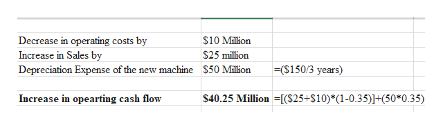 Decrease in operating costs by Increase in Sales by $10 Million $25 million ($150/3 years) Depreciation Expense of the new machine $50 Million $40.25 Million =[($25+S10)*(1-0.35)]+(50*0.35) Increase in opearting cash flow