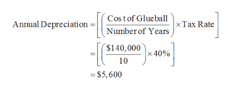 Cos t of Glueball x Tax Rate Annual Depreciation Number of Years $140,000x40% 10 $5,600