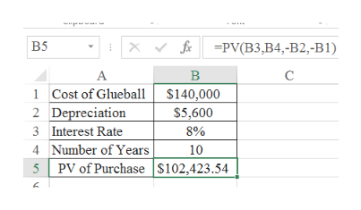f PV(B3,B4,-B2,-B1) B5 A 1 Cost of Glueball |$140,000 2 Depreciation 3 Interest Rate 4 Number of Years $5,600 8% 10 5 PV of Purchase s102,423.54