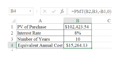 PMT(B2,B3-B1,0) B4 В PV of Purchase 1 $102,423.54 2 Interest Rate 8% Number of Years 3 10 Equivalent Annual Cost $15,264.13