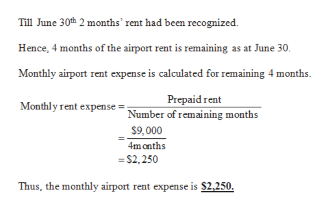Till June 30h 2 months' rent had been recognized Hence, 4 months of the airport rent is remaining as at June 30. Monthly airport rent expense is calculated for remaining 4 months Prepaid rent Monthly rent expense= Number of remaining months $9,000 4m onths S2,250 Thus, the monthly airport rent expense is $2,250