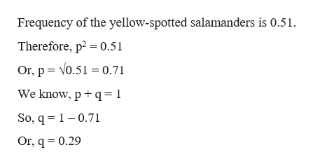 Frequency of the yellow-spotted salamanders is 0.51 Therefore, p2 0.51 Or, p V0.5 0.71 We know, p q 1 So, q 10.71 Or, q 0.29