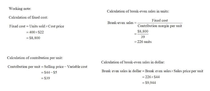 Working note Calculation of break-even sales in units: Calculation of fixed cost: Fixed cost Break-even sales. Fixed cost Units sold x Cost price =400x $22 Contribution margin per unit $8.800 39 S8,800 226 units Calculation of contribution per unit Calculation of break-even sales in dollar: Contribution per unit Selling price - Variable cost Break even sales in dollar Break even salesx Sales price per unit $44-$5 226x $44 $39 $9,944