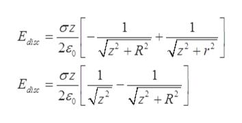 1 1 στ Εj 2ε 1 1 σζ Εμ 2ε,1 V Vz +R .2