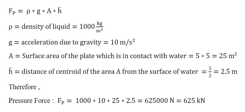 Fp p g* Ah kg p density of liquid 1000 m3 g acceleration due to gravity 10 m/s2 Surface area of the plate which is in contact with water =5 *5 25 m2 A - 5 2.5 m h distance of centroid of the area A from the surface of water 2 Therefore Pressure Force: Fp 10 25 2.5 625000 N 625 kN 1000 k