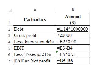 A Amount Particulars (S) =1.14*1000000  720000 4 Less: Interest on debt =B2*0.08 -B3-B4 6 Less: Taxes@21% =B5*0.21 7 EAT or Net profit B5-B6 1 2 Debt 3 Gross profit 5 EBIT