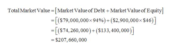 Total Market Value = [Market Value of Debt + Market Value of Equity =[(S79,000,000x 94%) + ($2,900,000 x $46)] [($74,260,000)+($133, 400, 000)] = $207,660,000