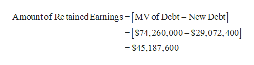 Amountof Re tained Earnings [MV of Debt - New Debt [S74,260,000-S$29,072,400 - $45,187,600