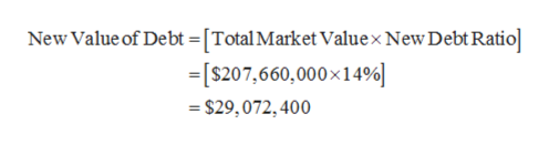 New Value of Debt =[TotalMarket Valuex New Debt Ratio] -[s207,660,000x14% = $29,072,400