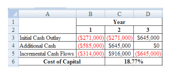 C D 1 Year 2 1 2 3 3 Initial Cash Outlay 4 Additional Cash 5 Incremental Cash Flows (S314,000 ($271,000) ($271,000) $645,000 (S585,000) $645,000 $0 $916,000 (S645,000)| Cost of Capital 6 18.77%