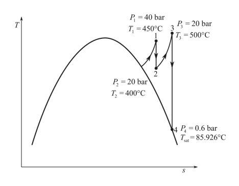 P 40 ba T 450°C 3 = 20 bar T,500°C T 2 P 20 bar T 400°C 4 P 0.6 bar T 85.926°C sat