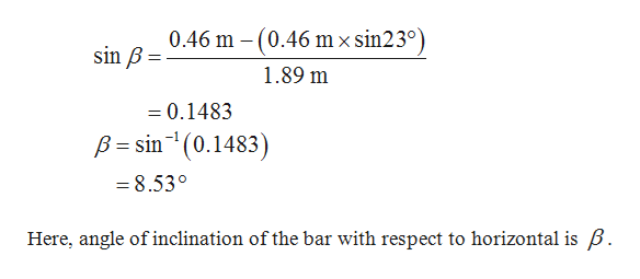 0.46 m (0.46 m x sin230) sin B= 1.89 m =0.1483 Bsin(0.1483) =8.53° Here, angle of inclination of the bar with respect to horizontal is 6