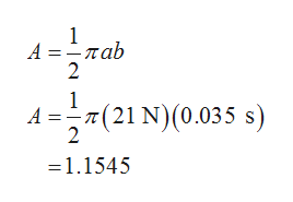 1 A= - παb 2 1 A= π (21 Ν) (0.035 s) 2 =1.1545 -Ιο