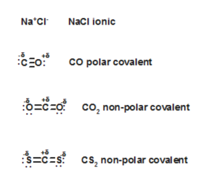 N2 Molecule Polar Or Nonpolar