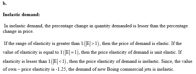 Answered Boeing Estimates The Own Price Bartleby