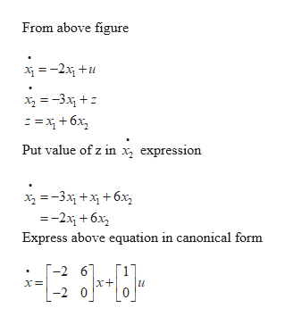 From above figure х3-2x +и 6x Put value of z in x, expression x3x 6x 3-2x + бх, Express above equation in canonical form x+