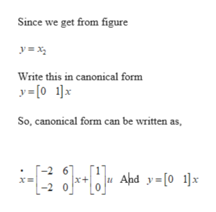 Since we get from figure Write this in canonical form y =[0 1x So, canonical form can be written as, -2 6 |x+ -2 0x0u Ahd y=[o 1]x