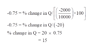 Answered If The Price Elasticity Of Demand For Bartleby