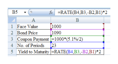 fiRATE(B4,B3,-B2,B1)*2 B5 A B T1000 1090 1 Face Value 2 Bond Price 3 Coupon Payment =1000*(5.1%/2) 4 No. of Periods 23 5Yield to Maturity =RATE(B4,B3,-B2,B1)*2