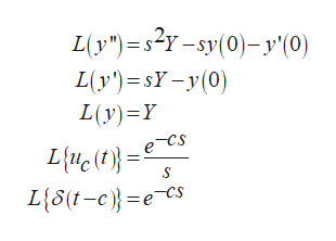 "L(y""s2y-sy(0)y'(0) L(y')sY-y(0) L(y) Y e cs L{u(}= eCS L{5(t-c=e Cs"