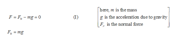 here is the mass F F-mg 0 T) g is the acceleration due to gravity F is the normal force Fmg