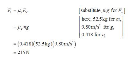 [substitute, mg for F here, 52.5kg for m 9.80m/s for g =4mg 0.418 for 4 (0.413)(52.5kg) (9.80m/s = 215N