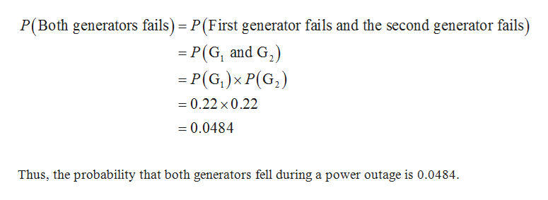 P(Both generators fails) P(First generator fails and the second generator fails) -P(G, and G,) = P(G,)xP(G) =0.22 x 0.22 =0.0484 Thus, the probability that both generators fell during a power outage is 0.0484
