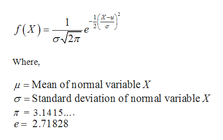 1(X-u 1 f(X)2 Where Mean of normal variable X aStandard deviation of normal variable X T = 3.1415.. e 2.71828