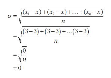 (Сх — х) + (х, — х) +...+(х, — х) п (3-3) +(3-3)+...(3-3) п n = 0