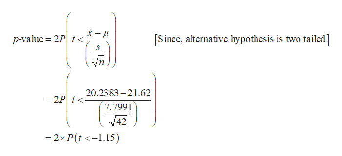 Since, alternative hypothesis is two tailed p-value 2Pt<. 20.2383-21.62 - 2P t< 7.7991 42 = 2x P(t <-1.15