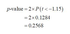 p-value 2x P(t<-1.15) =2x0.1284 0.2568