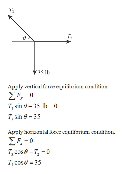 T3 T2 35 lb Apply vertical force equilibrium condition. ΣΓ-0 T, sin e 35 lb = 0 T sin e 35 Apply horizontal force equilibrium condition ΣΕ-0 T, cose T 0 T cose 35 1