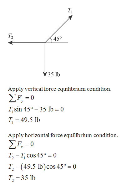 T2 45° 35 lb Apply vertical force equilibrium condition. ΣΕ-0 T sin 45° 35 lb = 0 T 49.5 lb Apply horizontal force equilibrium condition ΣΗ-0 T,-T cos45° = 0 T-(49.5 lb) cos 45° 0 T, 35 lb
