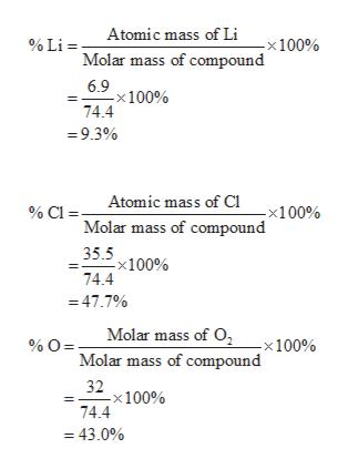 Atomic mass of Li 100% % Li = Molar mass of compound 6.9 -x100% 74.4 =9.3% Atomic mass of Ci % Cl=. -x100% Molar mass of compound 35.5 -x100% 74.4 47.7% Molar mass of O %O= -x 100% Molar mass of compound 32 :100% 74.4 =43.0%