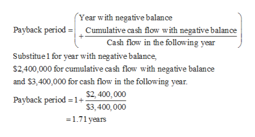 (Year with negativebalance Payback period Cumulative cash flow with negative balance Cash flow in the following year Substitue 1 for year with negative balance $2,400,000 for cumulative cash flow with negative balance and $3,400,000 for cash flow in the following year Payback period 1+$2, 400, 000 $3,400, 000 =1.71 years