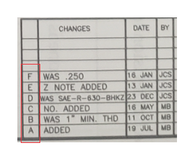 DATE BY CHANGES 16 JAN JCS 13 JAN JCS WAS .250 E Z NOTE ADDED WAS SAE-R-630-BHKZ 23 DEC JCS NO. ADDED 16 MAY MB 11 OCT MB 19 JUL MB C В WAS 1 MIN. THD ADDED A