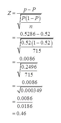 р-Р Z= P(1-Р) n 0.5286-0.52 0.52 (1-0.52) 715 0.0086 0.2496 715 0.0086 V0.000349 0.0086 0.0186 0.46