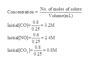 No. of moles of solute Concentration Volume(mL 0.8 - 3.2M 0.25 Initial[CO 0.6 = 2.4M 0.25 Initi al [NO] 0.8 0.8M Initial[CO,1= 0.25