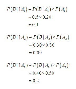 P(Bn4) P(B 4)x P(4) =0.5x 0.20 0.1 P(Bn4) P(B|A,) x P(A, ) 0.30x 0.30 = 0.09 P(Bn4,) P(B|A,)x P(A,) 0.40 x 0.50 0.2