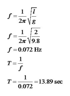 1 2π yg 1 2 2t V9.8 f 0.072 Hz 1 T= f 1 =13.89 sec 0.072 T=