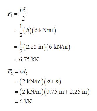 w 2 )(6 kN/m) 1 (2.25 m)(6 kN/m) 2 - 6.75 kN F wl (2 kN/m)ab) =(2 kN/m)(0.75 m+ 2.25 m) =6 kN