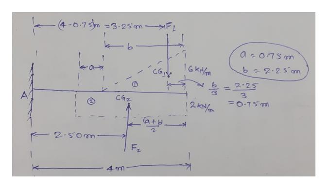 4-0.7Sym =3.25m F b a-o7sm 16 Ktm b22.25 2.25 3 F0.75m CG2 2.Somm F2 4 m