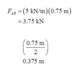 FAB (5 kN/m(0.75 m) =3.75 kN 0.75 m 2 0.375 m