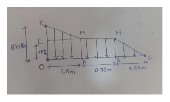 HAingr 8KN 0-75M 1.5M